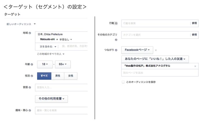 FB広告のターゲット指定